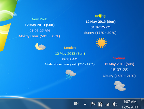 magayo World Time Weather